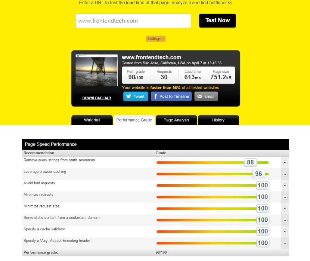 Web Site Speed Enhancement, WordPress Slow? WordPress Site ...